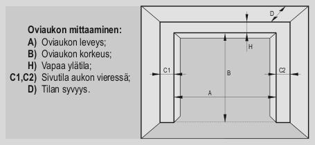 oviaukon-mittaaminen